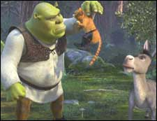 Shrek 2 (english) - cast, music, director, release date